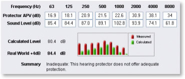 hearing protector calculator